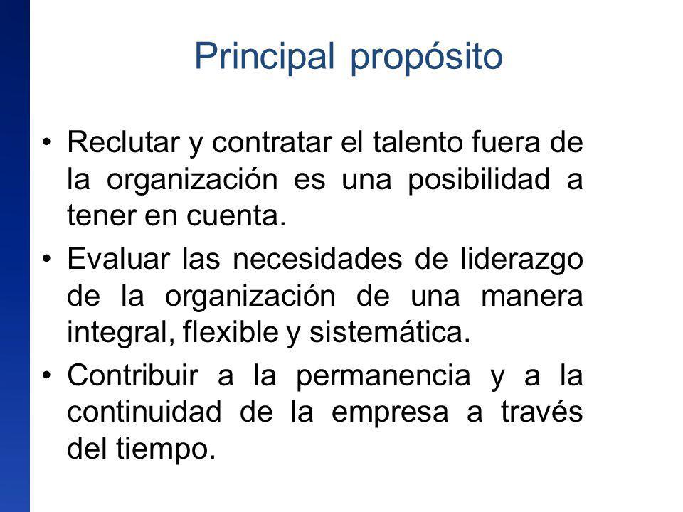 Principal propósito Reclutar y contratar el talento fuera de la organización es una posibilidad a tener en cuenta.