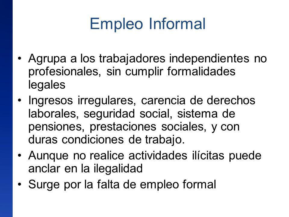 Empleo Informal Agrupa a los trabajadores independientes no profesionales, sin cumplir formalidades legales.