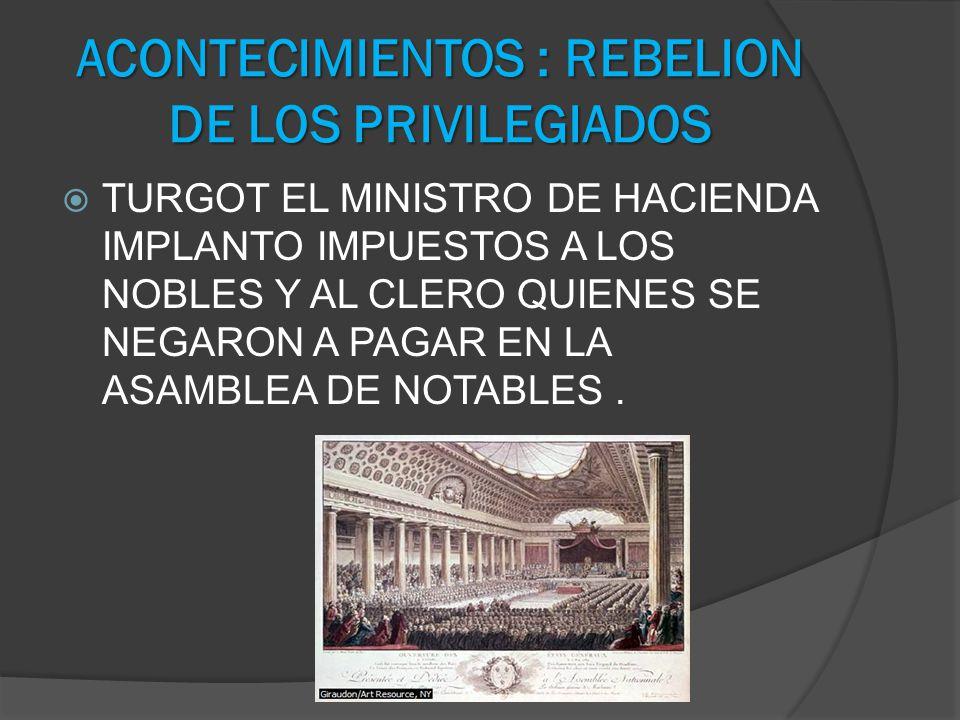 ACONTECIMIENTOS : REBELION DE LOS PRIVILEGIADOS
