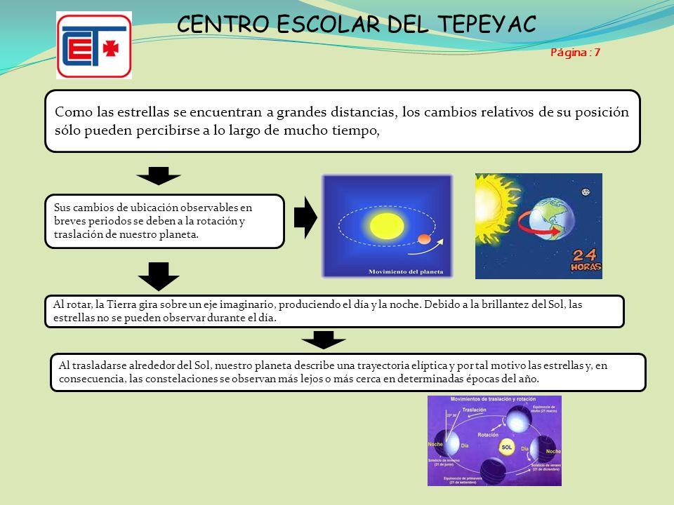CENTRO ESCOLAR DEL TEPEYAC