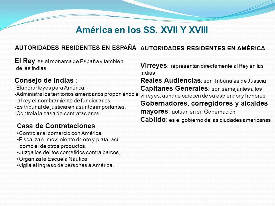 América en los SS. XVII Y XVIII AUTORIDADES RESIDENTES EN ESPAÑA