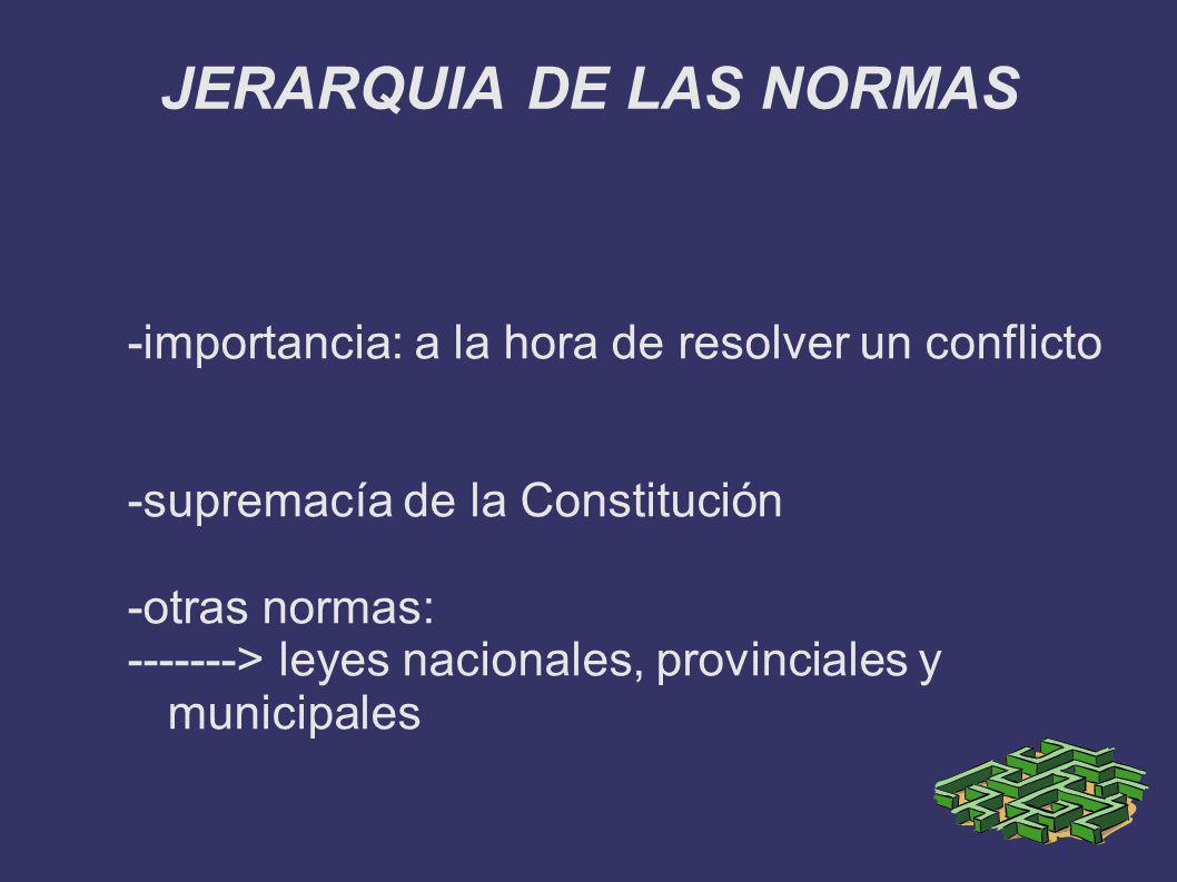 JERARQUIA DE LAS NORMAS