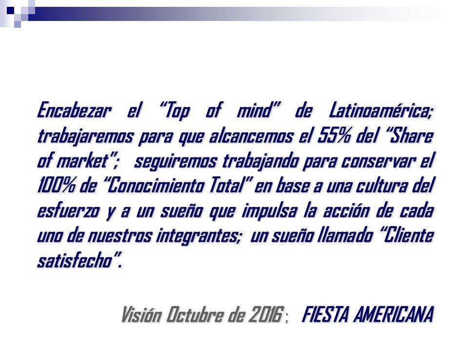Encabezar el Top of mind de Latinoamérica; trabajaremos para que alcancemos el 55% del Share of market ; seguiremos trabajando para conservar el 100% de Conocimiento Total en base a una cultura del esfuerzo y a un sueño que impulsa la acción de cada uno de nuestros integrantes; un sueño llamado Cliente satisfecho .