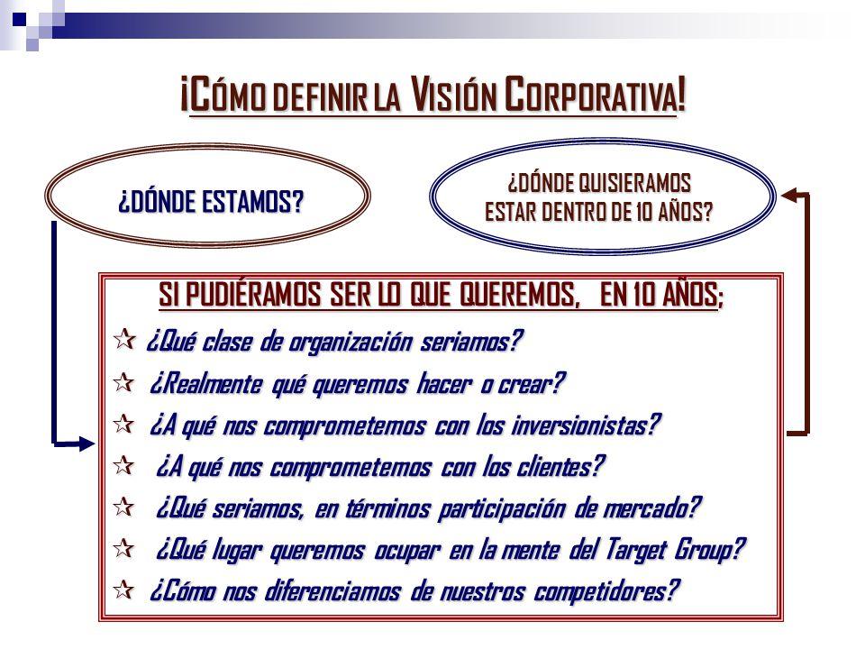 ¡CÓMO DEFINIR LA VISIÓN CORPORATIVA!