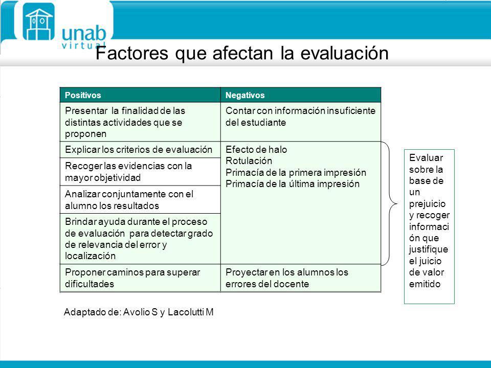 Factores que afectan la evaluación