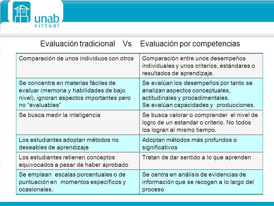 Evaluación tradicional Vs Evaluación por competencias