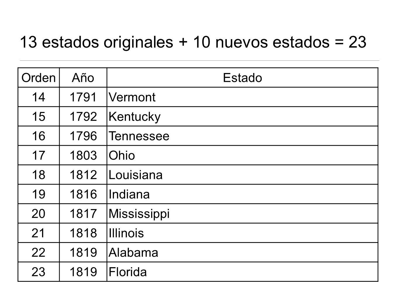 13 estados originales + 10 nuevos estados = 23