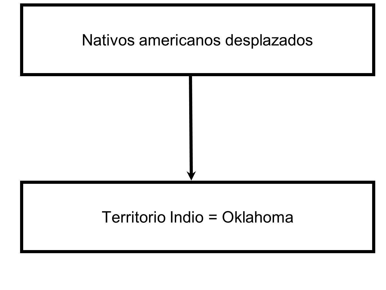 Territorio Indio = Oklahoma