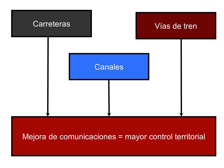 Mejora de comunicaciones = mayor control territorial