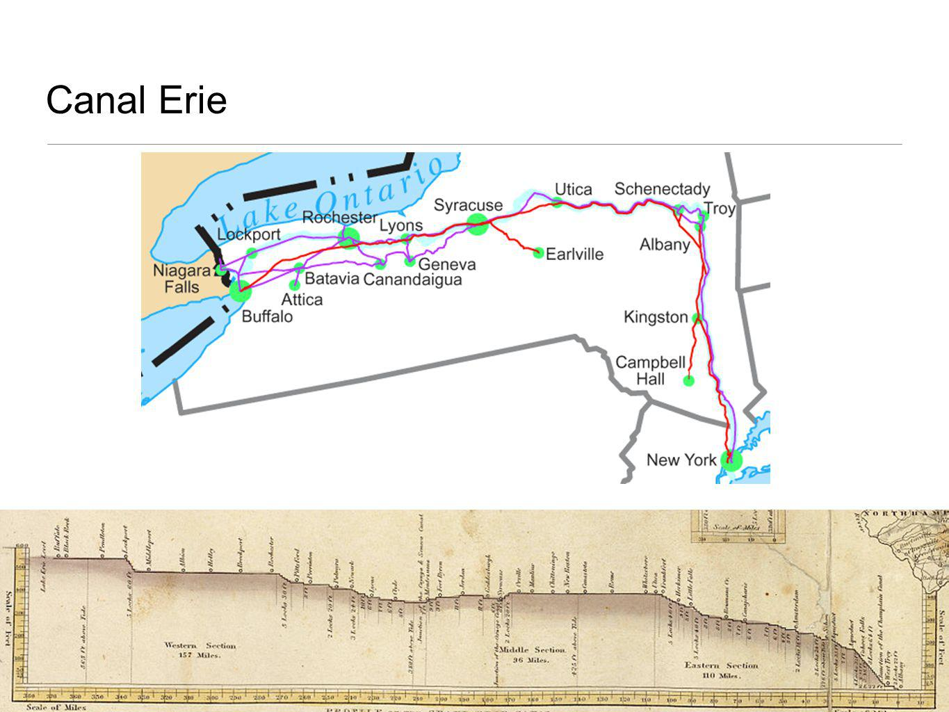 Canal Erie
