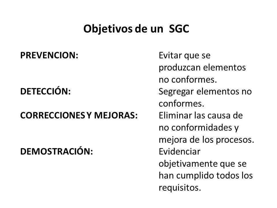 Objetivos de un SGC PREVENCION: Evitar que se produzcan elementos no conformes. DETECCIÓN: Segregar elementos no conformes.