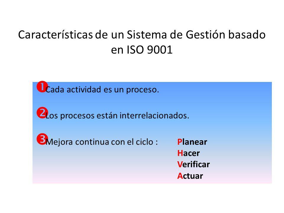 Características de un Sistema de Gestión basado en ISO 9001