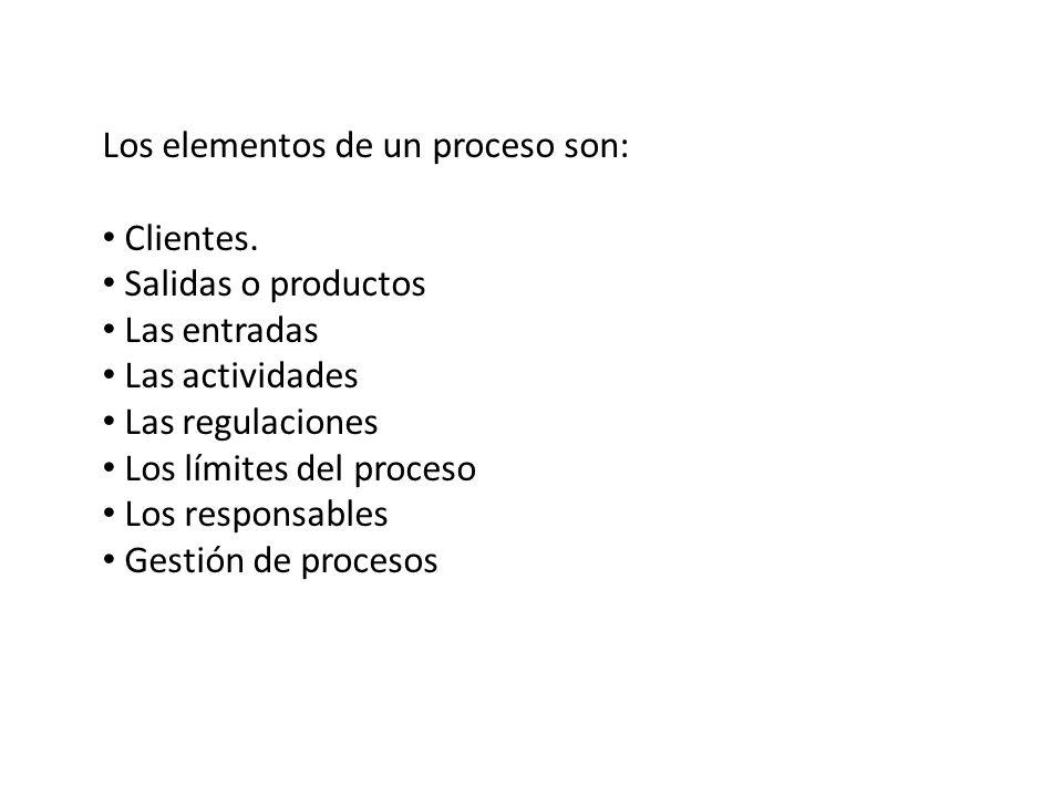Los elementos de un proceso son: