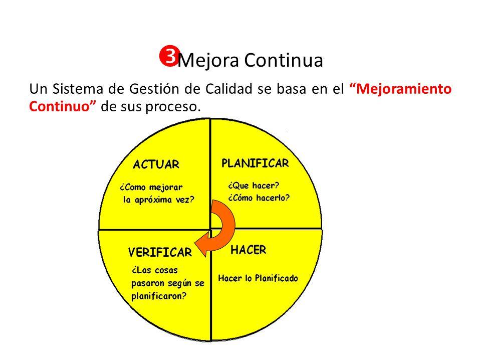 Mejora Continua Un Sistema de Gestión de Calidad se basa en el Mejoramiento Continuo de sus proceso.