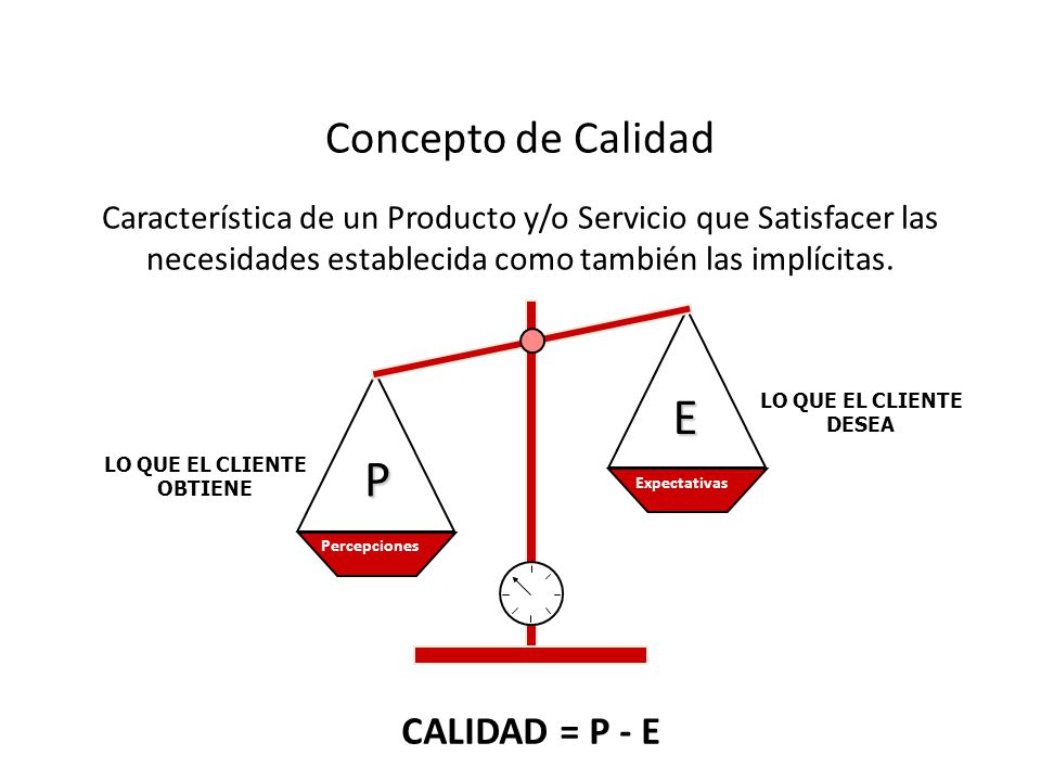 E P Concepto de Calidad CALIDAD = P - E