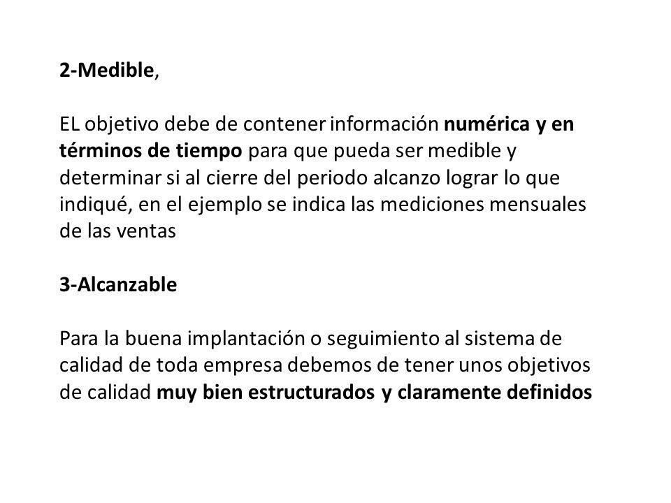 2-Medible,