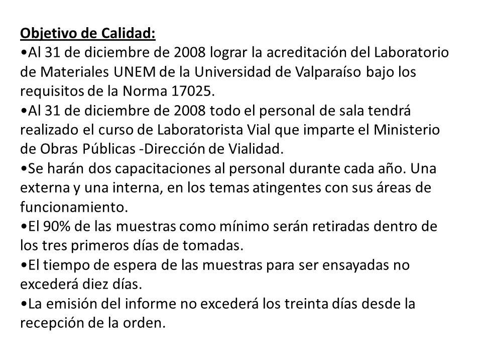 Objetivo de Calidad: