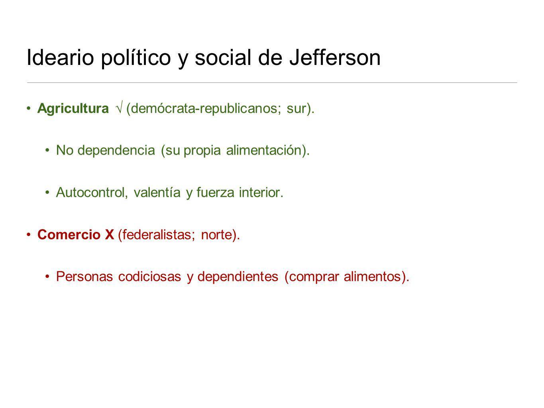 Ideario político y social de Jefferson