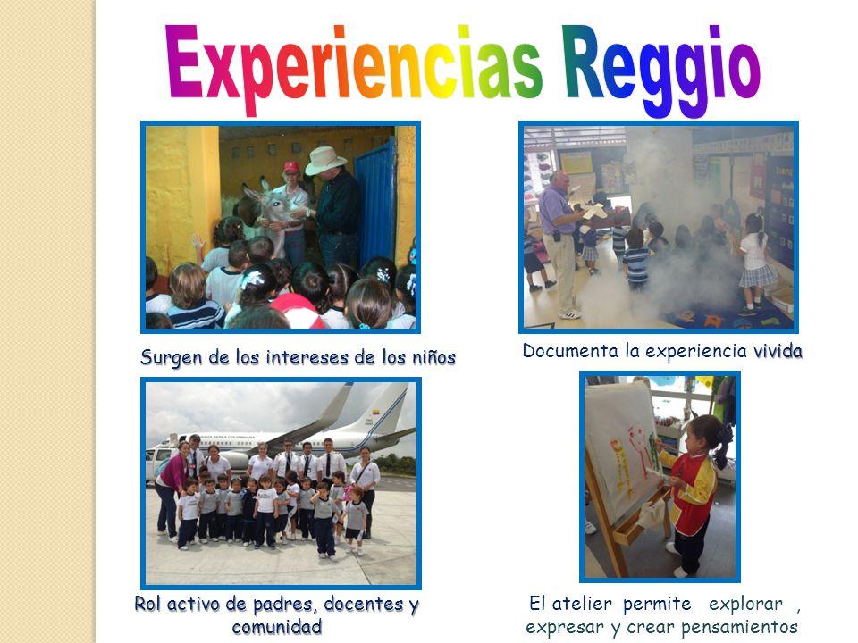 Experiencias Reggio Documenta la experiencia vivida