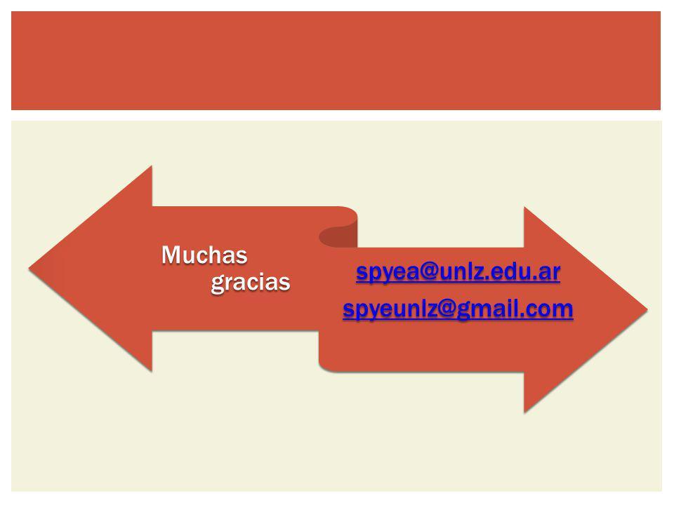 Muchas gracias spyeunlz@gmail.com spyea@unlz.edu.ar