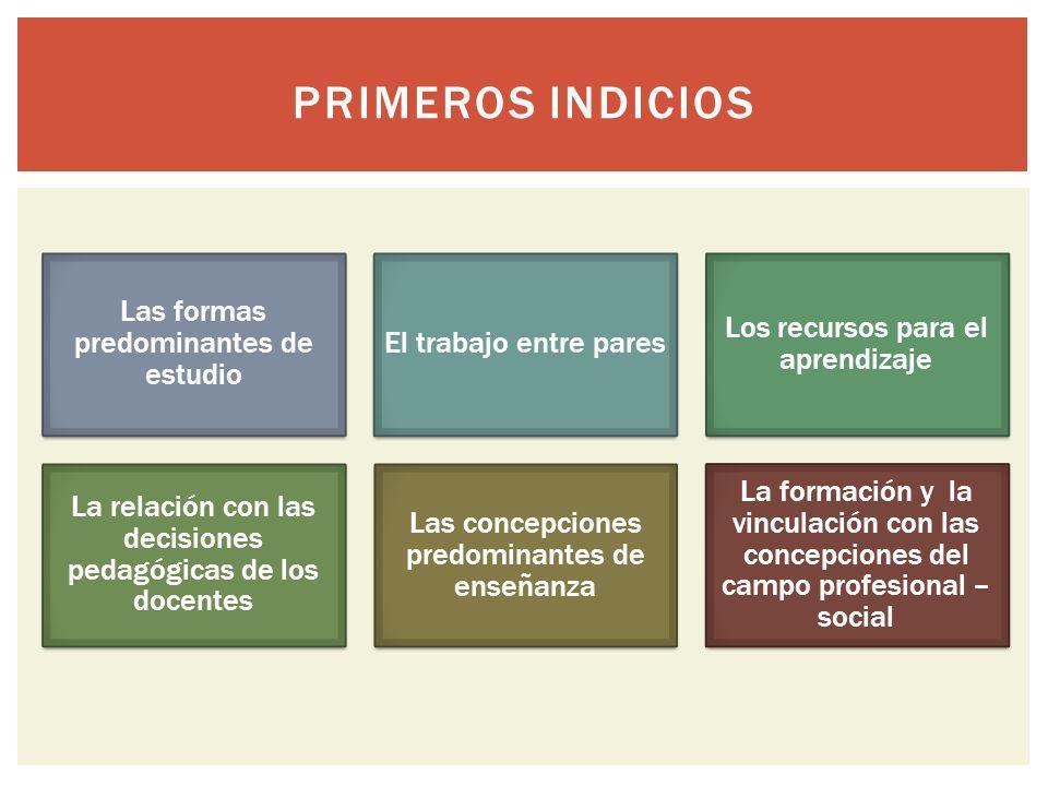Primeros indicios Las formas predominantes de estudio