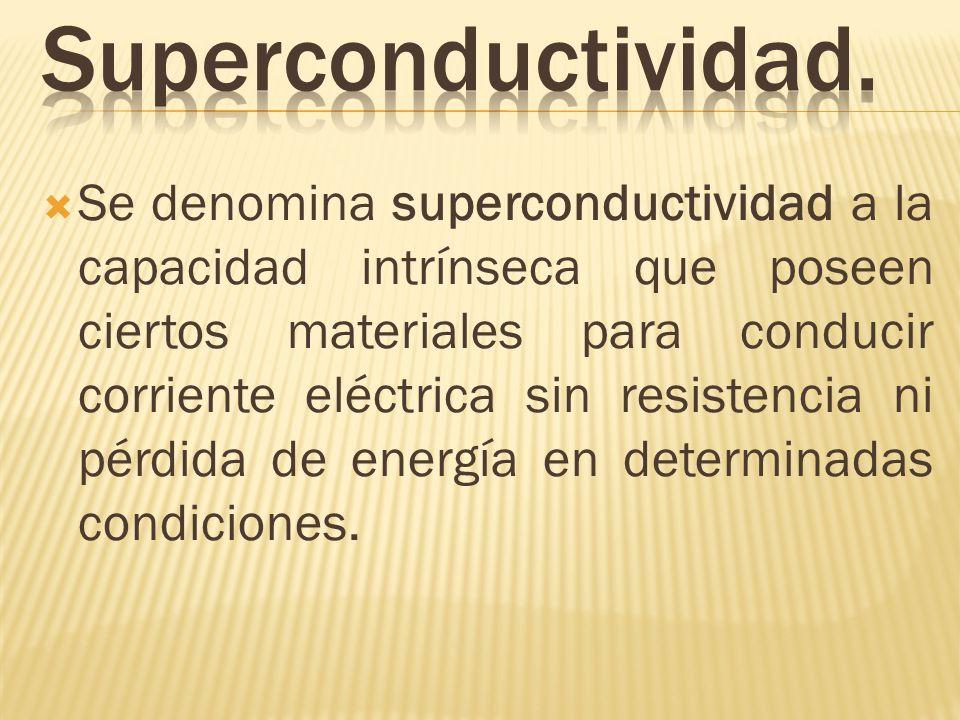 Superconductividad.
