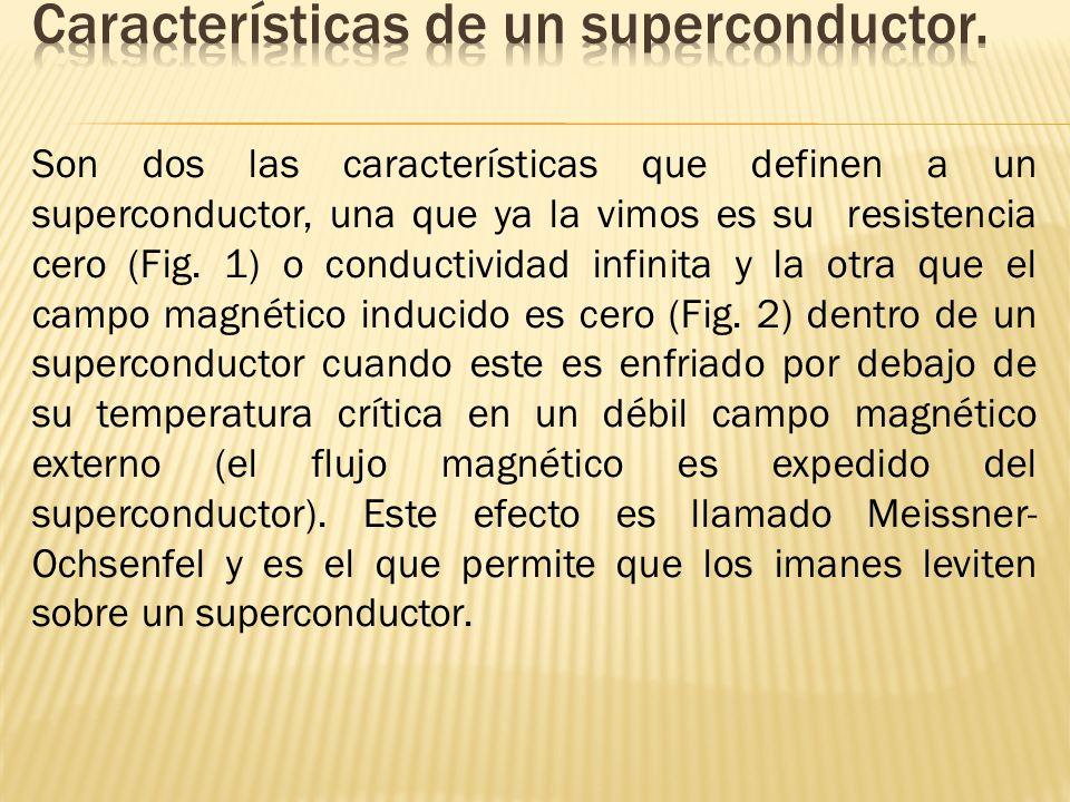 Características de un superconductor.