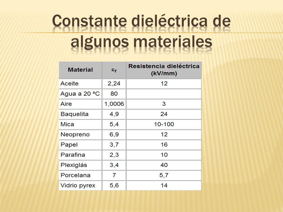 Constante dieléctrica de algunos materiales
