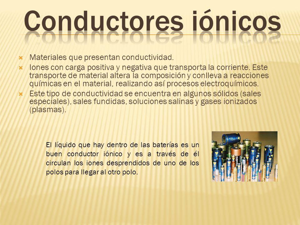Conductores iónicos Materiales que presentan conductividad.