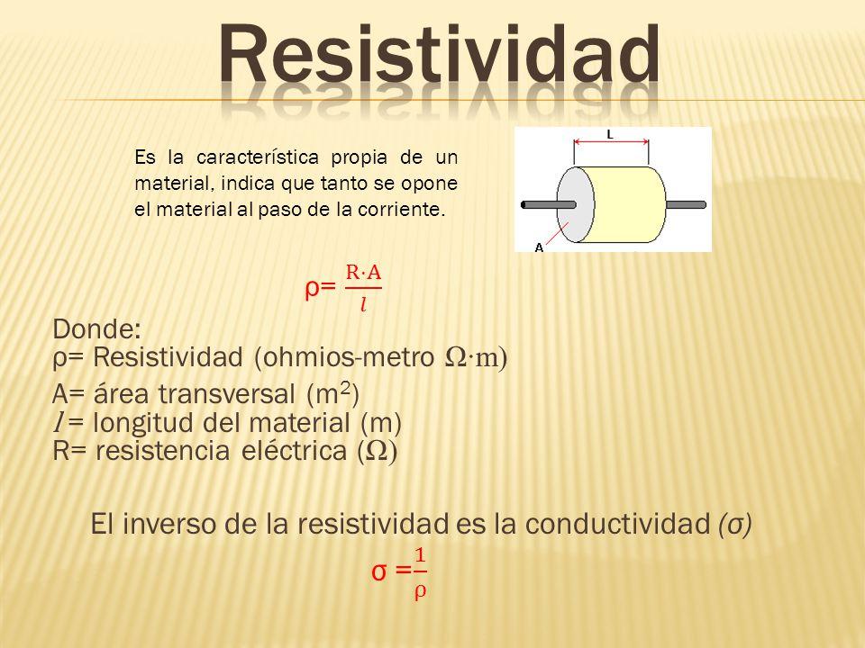Resistividad El inverso de la resistividad es la conductividad (σ)