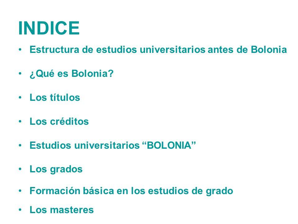 INDICE Estructura de estudios universitarios antes de Bolonia