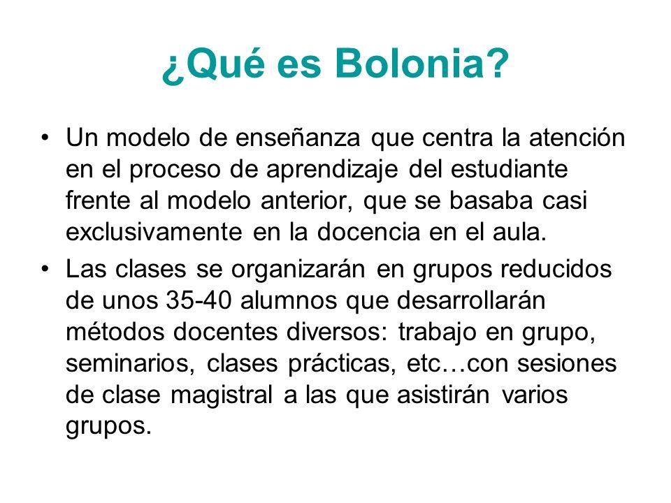¿Qué es Bolonia