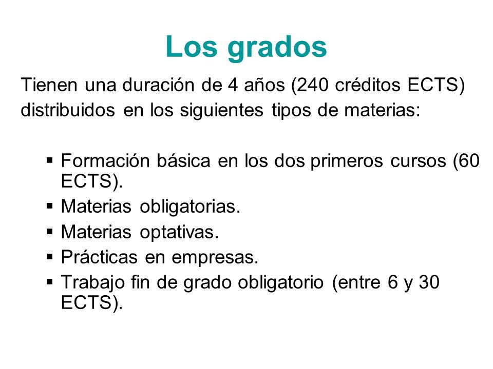 Los grados Tienen una duración de 4 años (240 créditos ECTS)