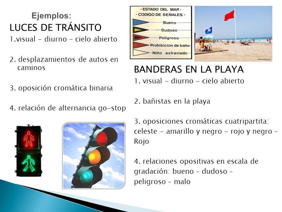LUCES DE TRÁNSITO BANDERAS EN LA PLAYA Ejemplos: