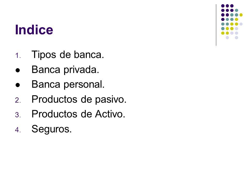 Indice Tipos de banca. Banca privada. Banca personal.