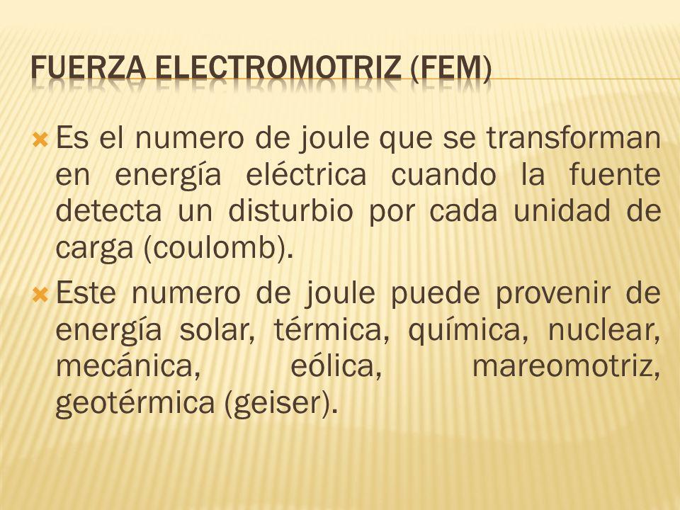 Fuerza electromotriz (FEM)