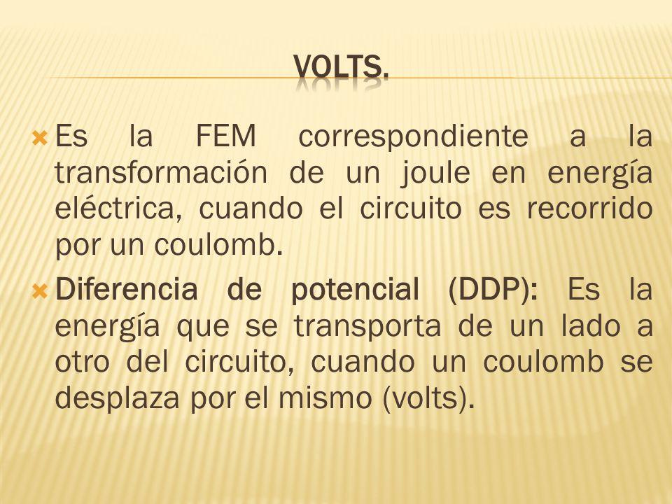 VOLTS. Es la FEM correspondiente a la transformación de un joule en energía eléctrica, cuando el circuito es recorrido por un coulomb.