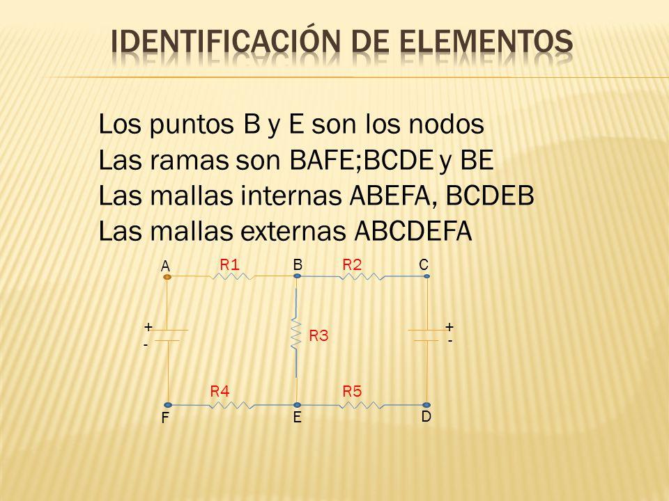 Identificación de elementos