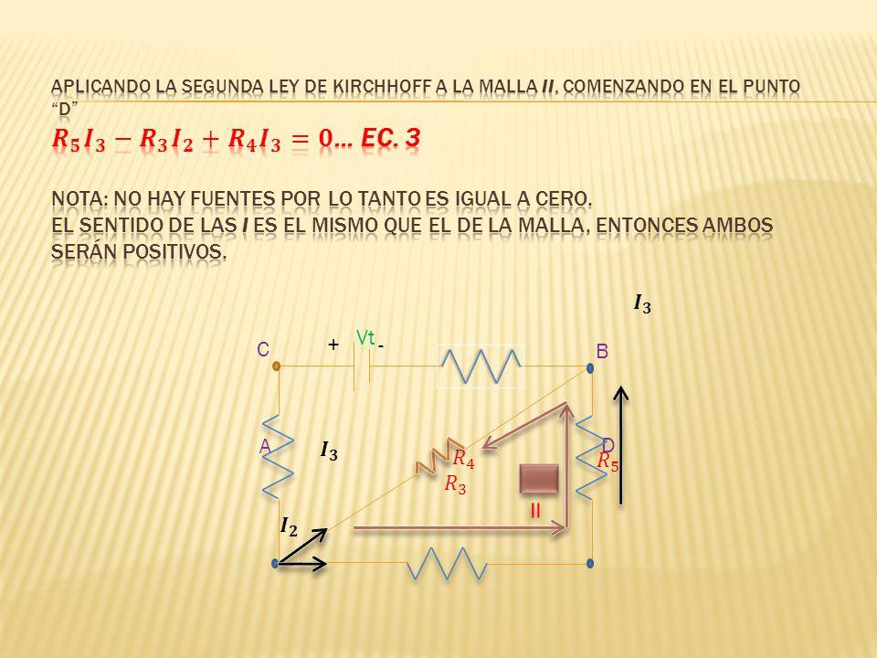 Aplicando la segunda ley de Kirchhoff a la malla II, comenzando en el punto D 𝑹 𝟓 𝑰 𝟑 − 𝑹 𝟑 𝑰 𝟐 + 𝑹 𝟒 𝑰 𝟑 =𝟎… Ec. 3 Nota: no hay fuentes por lo tanto es igual a cero. El sentido de las I es el mismo que el de la malla, entonces ambos serán positivos.