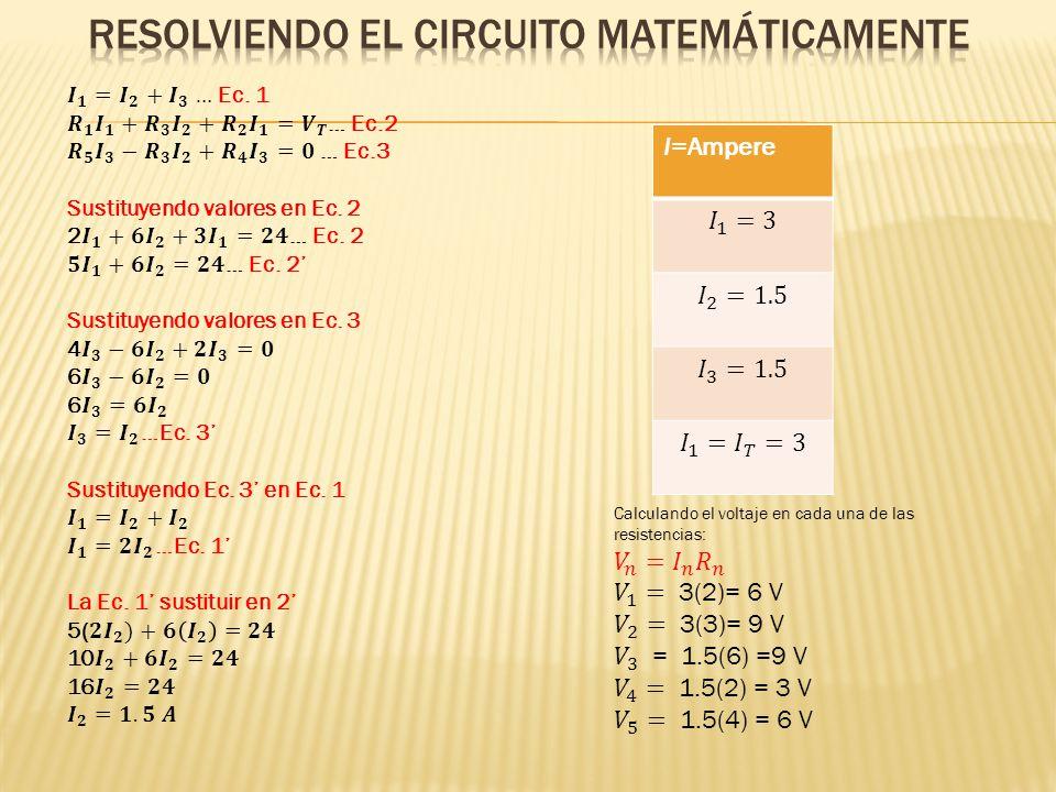 Resolviendo el circuito matemáticamente