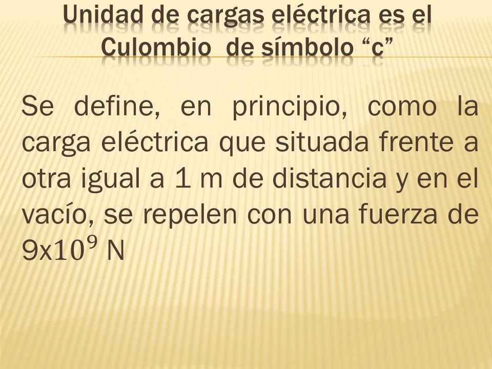 Unidad de cargas eléctrica es el Culombio de símbolo c