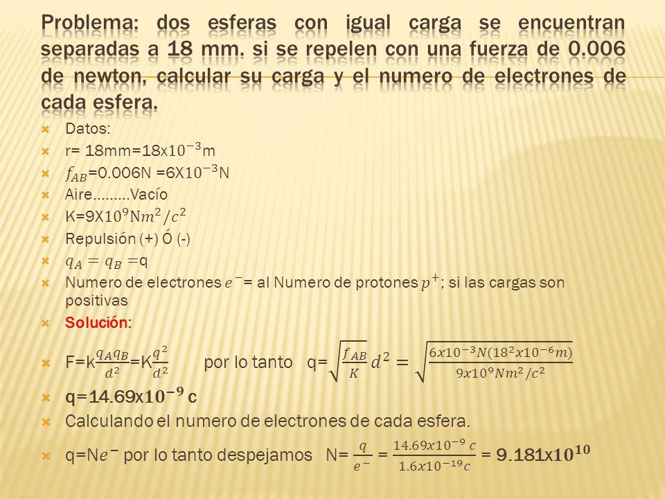 Problema: dos esferas con igual carga se encuentran separadas a 18 mm