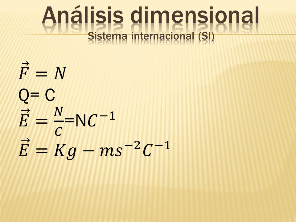 Análisis dimensional Sistema internacional (SI)