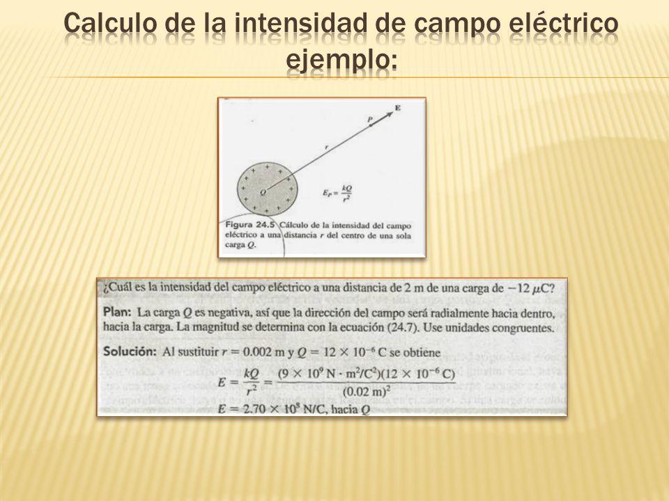 Calculo de la intensidad de campo eléctrico ejemplo: