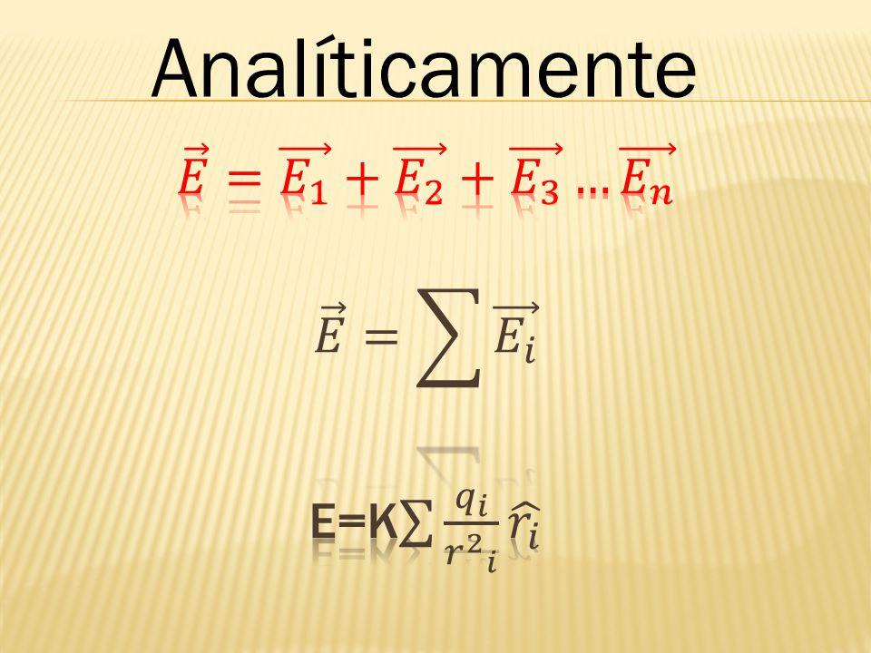 𝐸 = 𝐸 1 + 𝐸 2 + 𝐸 3 … 𝐸 𝑛 𝐸 = 𝐸 𝑖 E=K 𝑞 𝑖 𝑟 2 𝑖 𝑟 𝑖