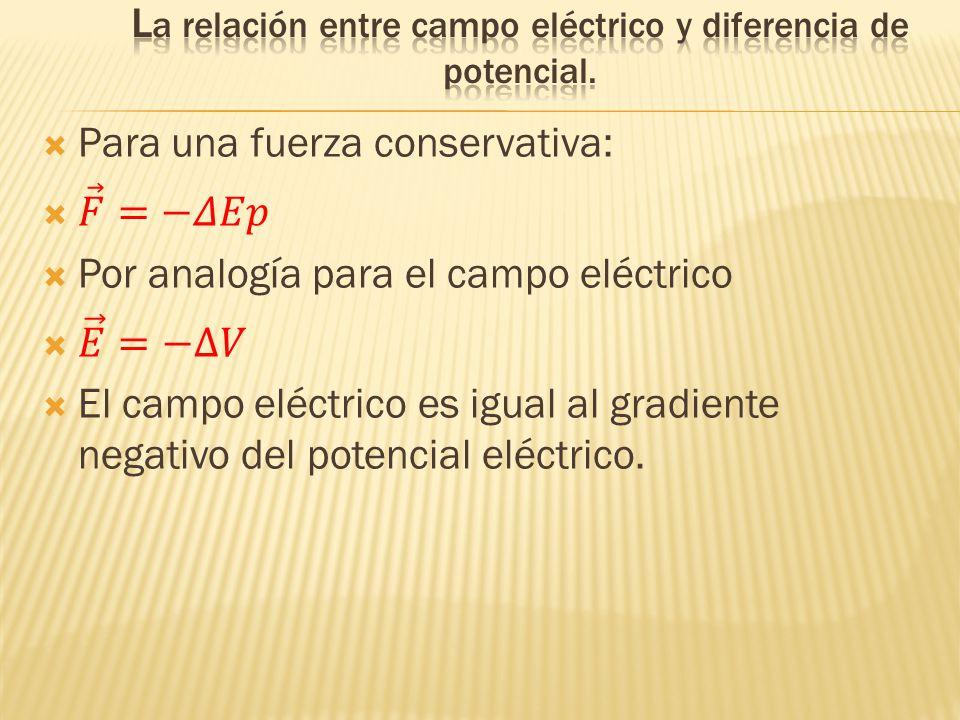 La relación entre campo eléctrico y diferencia de potencial.