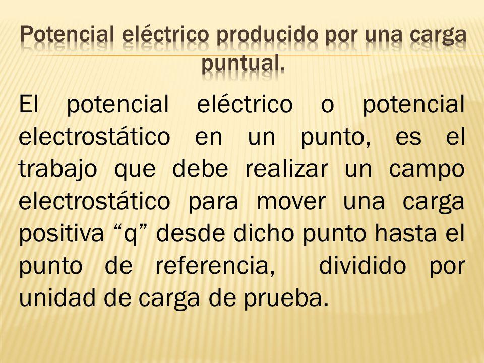 Potencial eléctrico producido por una carga puntual.