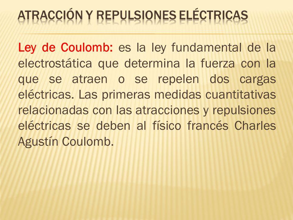 Atracción y repulsiones eléctricas