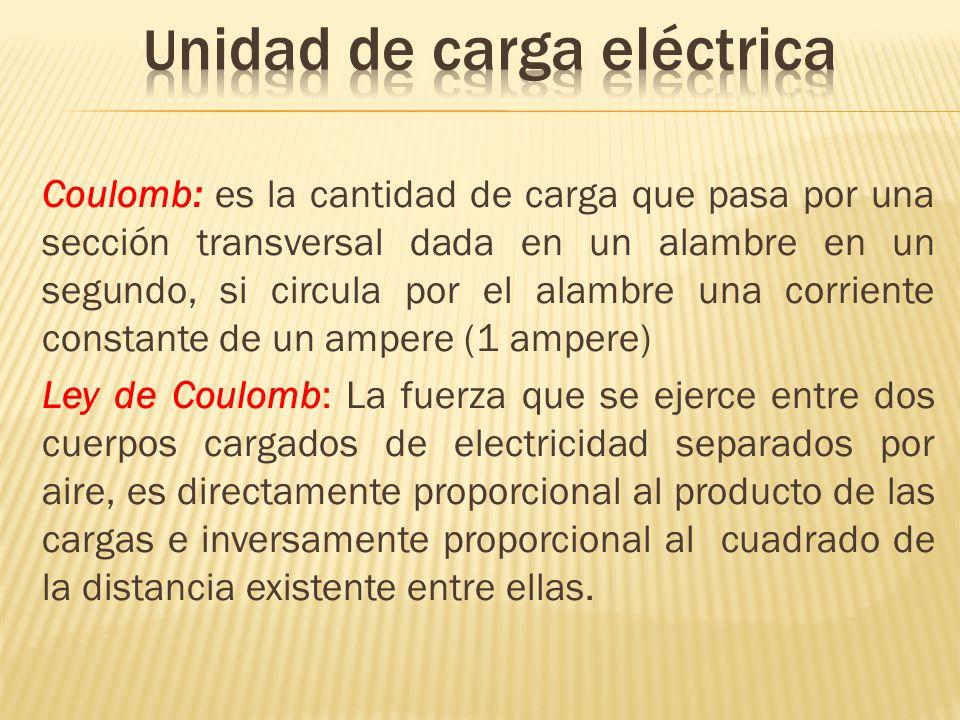 Unidad de carga eléctrica