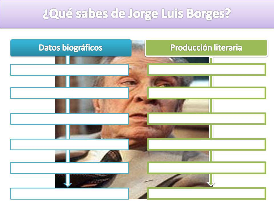 ¿Qué sabes de Jorge Luis Borges